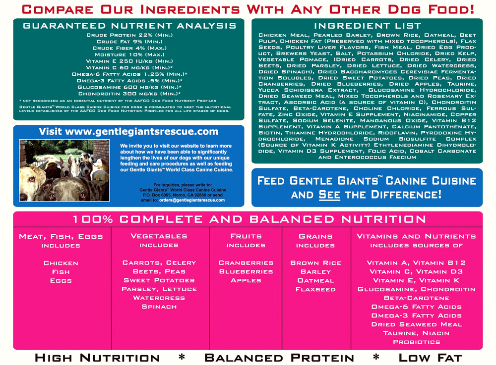 All Natural Gentle Giants Dog Food